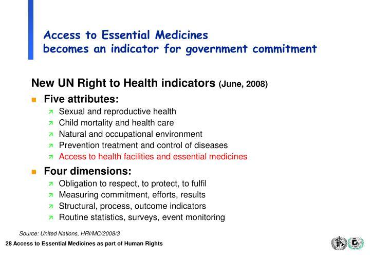 Access to Essential Medicines