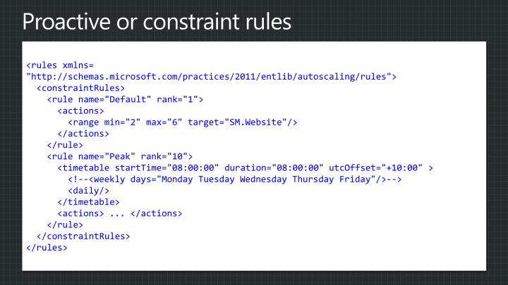 Proactive or constraint rules