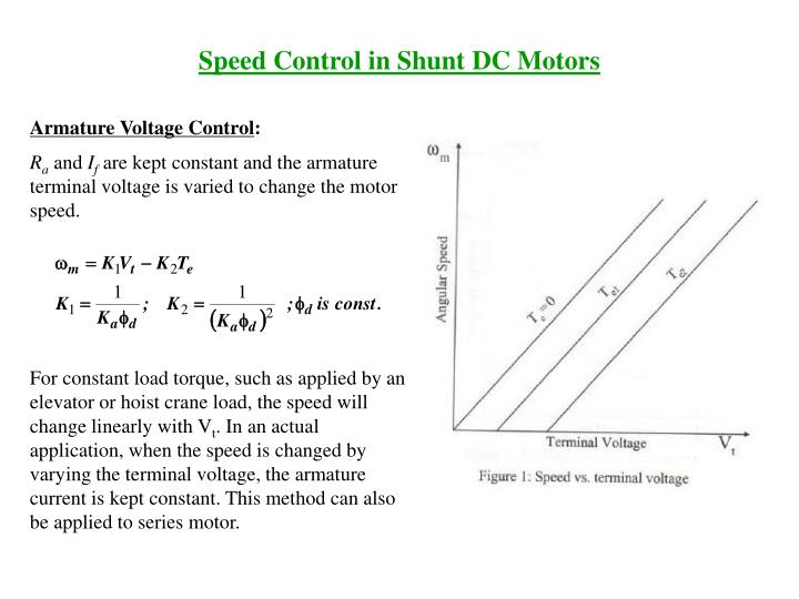 Theory of dc shunt motor impremedia speed control in shunt dc motors sciox Images