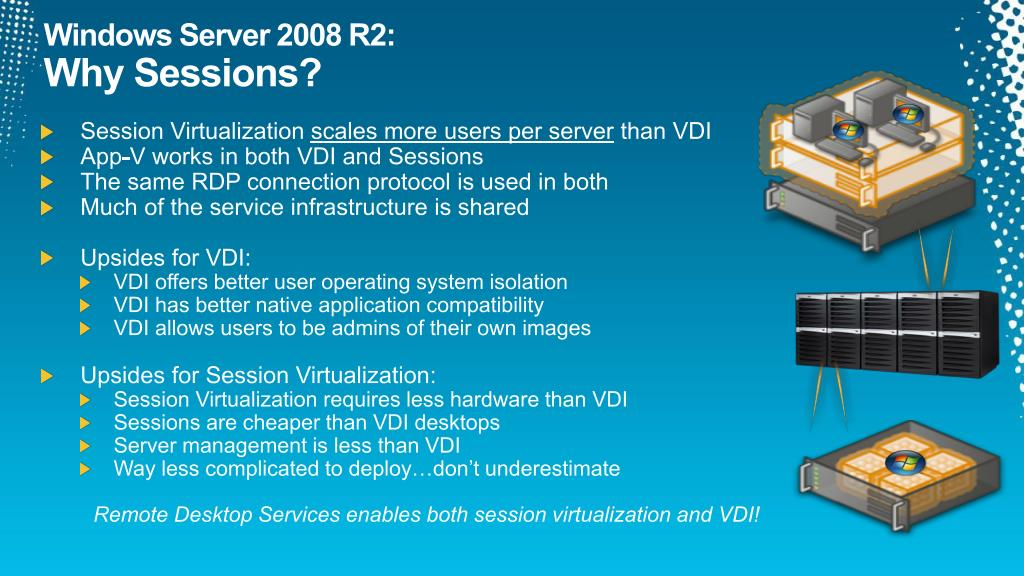 PPT - Planning and Deploying VDI and Remote Desktop Services