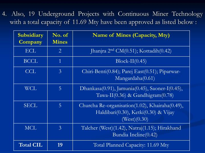 4.	 Also, 19 Underground Projects with Continuous Miner Technology with a total capacity of 11.69 Mty have been approved as listed below