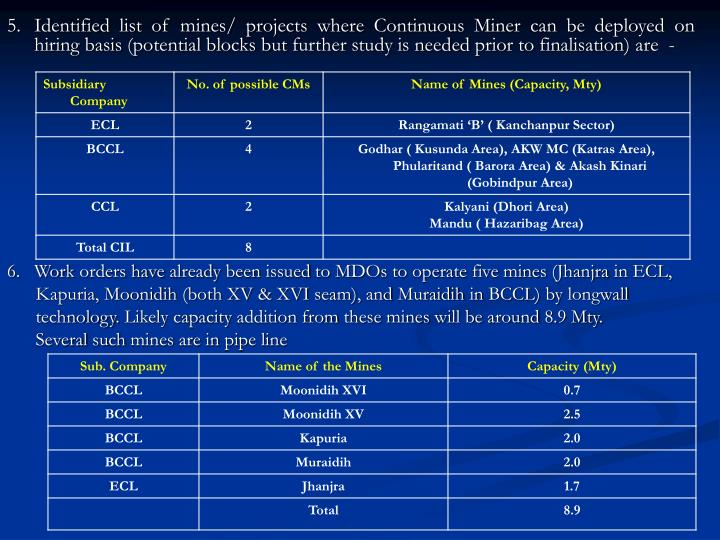 5.	Identified list of mines/ projects