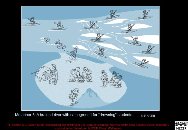"""Metaphor 3: A braided river with campground for """"drowning"""" students"""