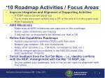 10 roadmap activities focus areas