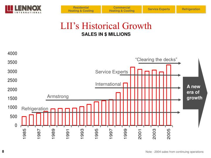 a note on the growth of 1 what is inclusive growth february 10, 2009 the purpose of this note is to define the meaning of the term 'inclusive' growth it is often used interchangeably with a suite of other terms, including 'broad-based growth'.