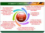 current limitations of soes