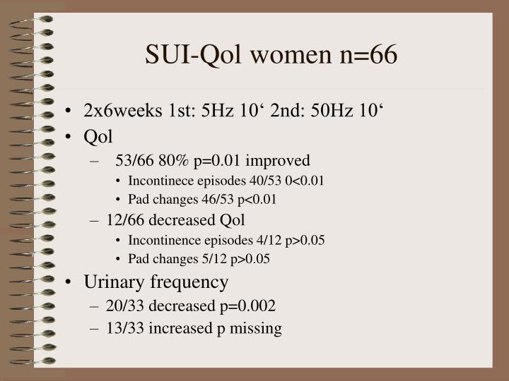 SUI-Qol women n=66