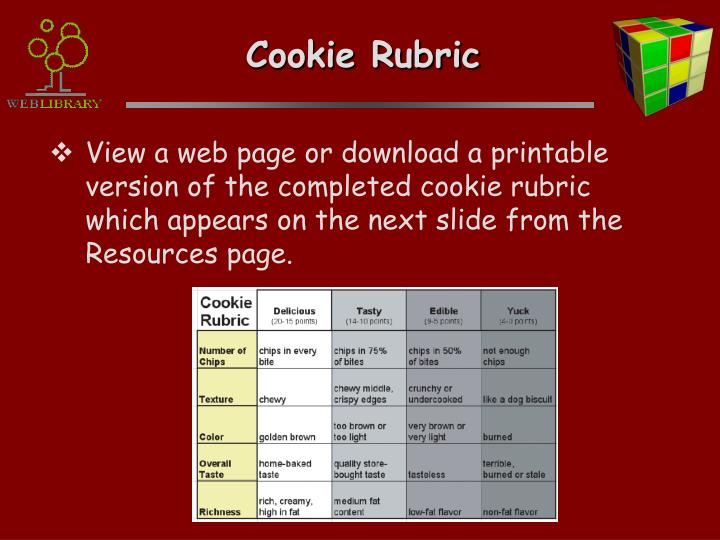 Cookie Rubric