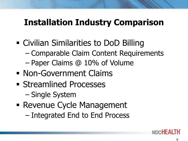 Installation Industry Comparison