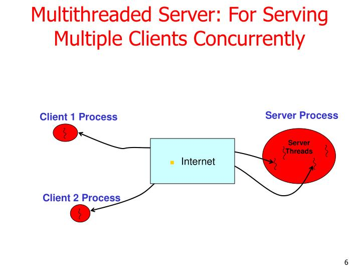 Multithreaded Server: For Serving Multiple Clients Concurrently