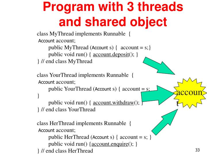 Program with 3 threads and shared object