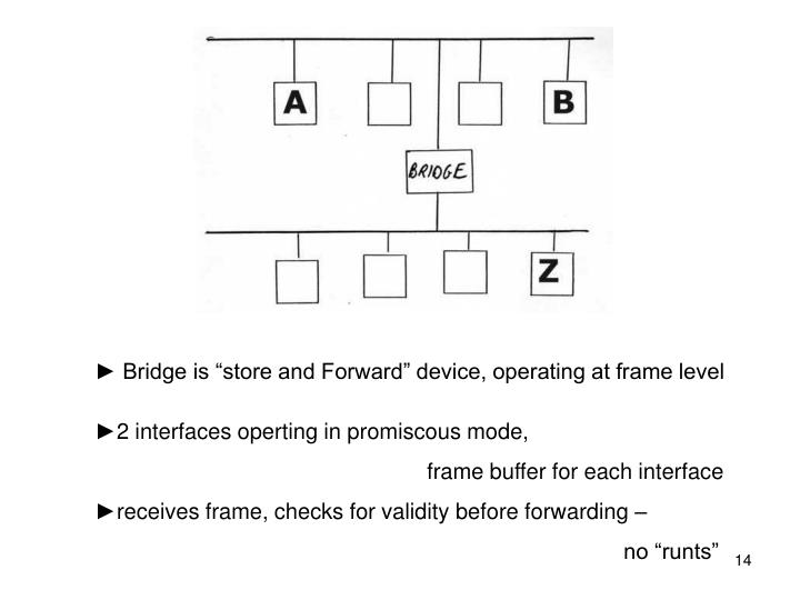 """► Bridge is """"store and Forward"""" device, operating at frame level"""