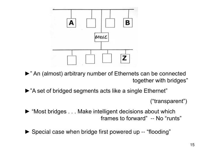 """►"""" An (almost) arbitrary number of Ethernets can be connected    together with bridges"""""""