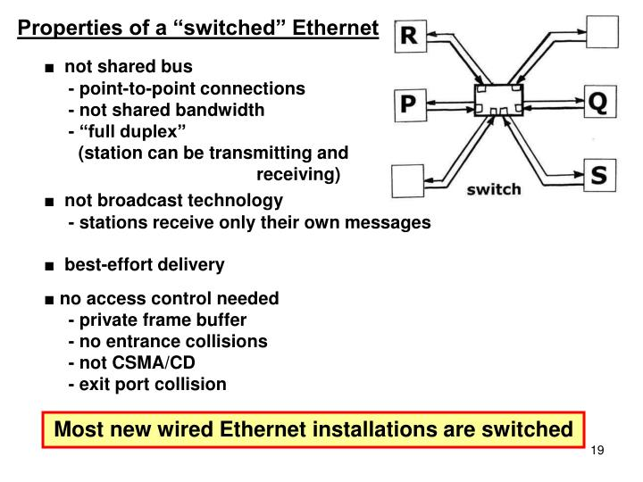 """Properties of a """"switched"""" Ethernet"""