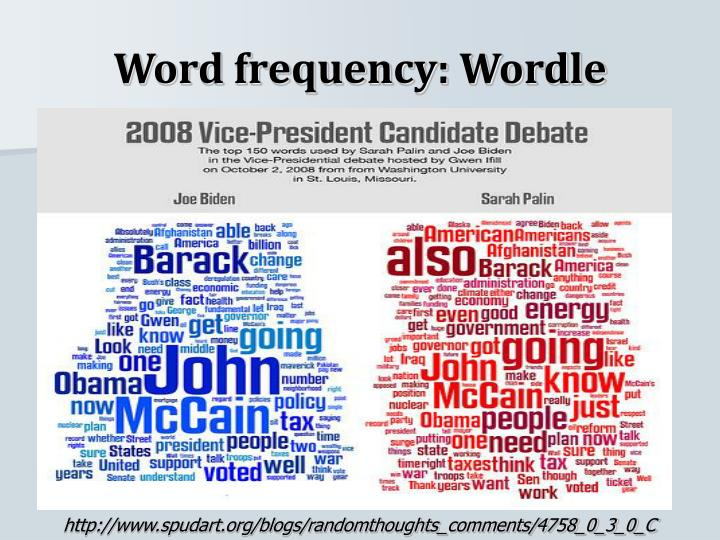 Word frequency: Wordle