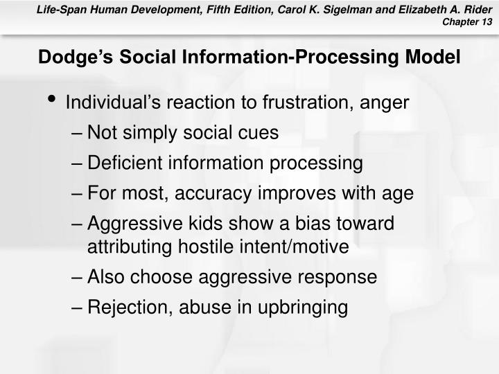 Dodge's Social Information-Processing Model