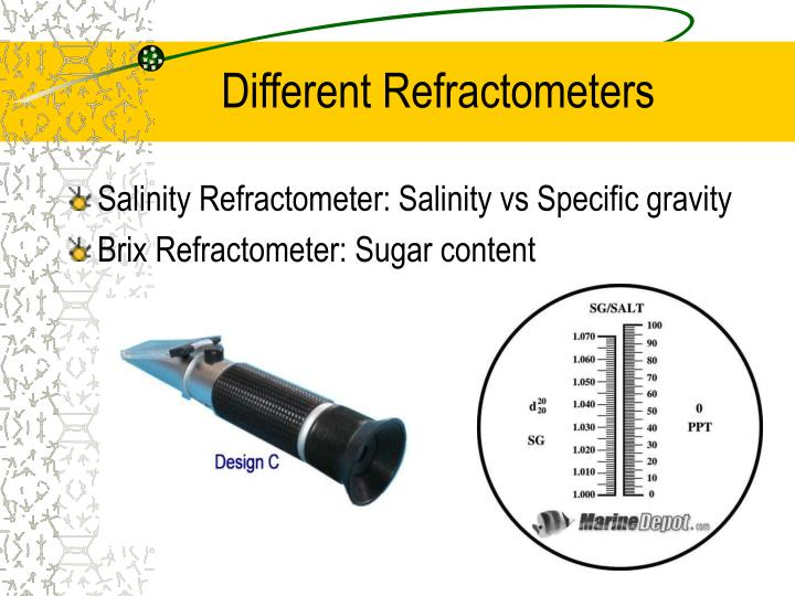 Different Refractometers