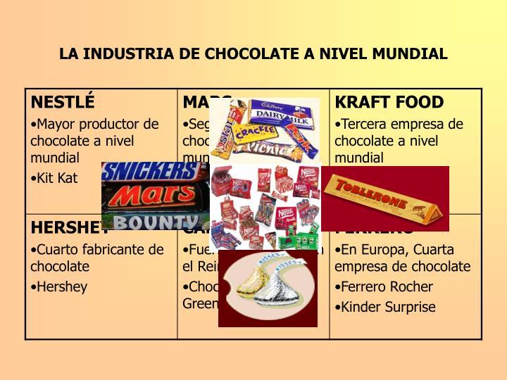 LA INDUSTRIA DE CHOCOLATE A NIVEL MUNDIAL