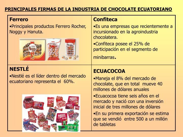 PRINCIPALES FIRMAS DE LA INDUSTRIA DE CHOCOLATE ECUATORIANO