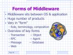 forms of middleware