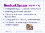 needs of system figure 5 1