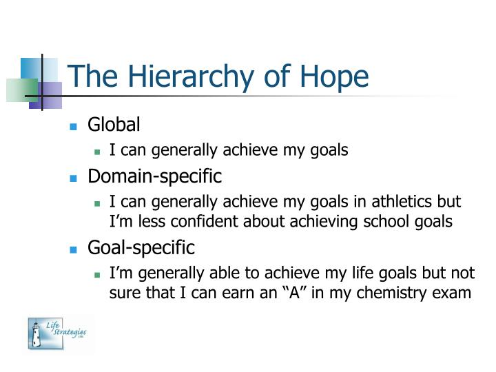 The Hierarchy of Hope