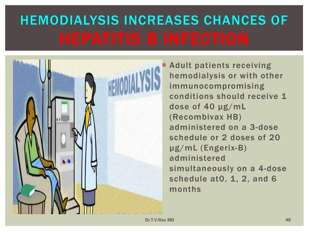 Hemodialysis increases Chances of