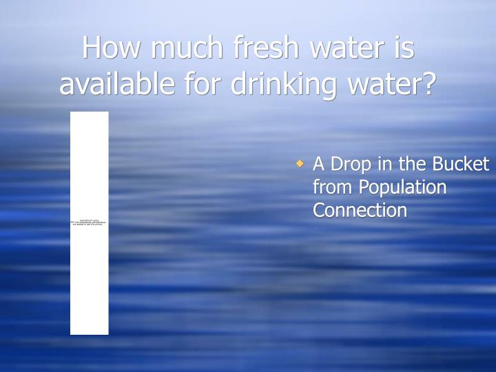 How much fresh water is available for drinking water