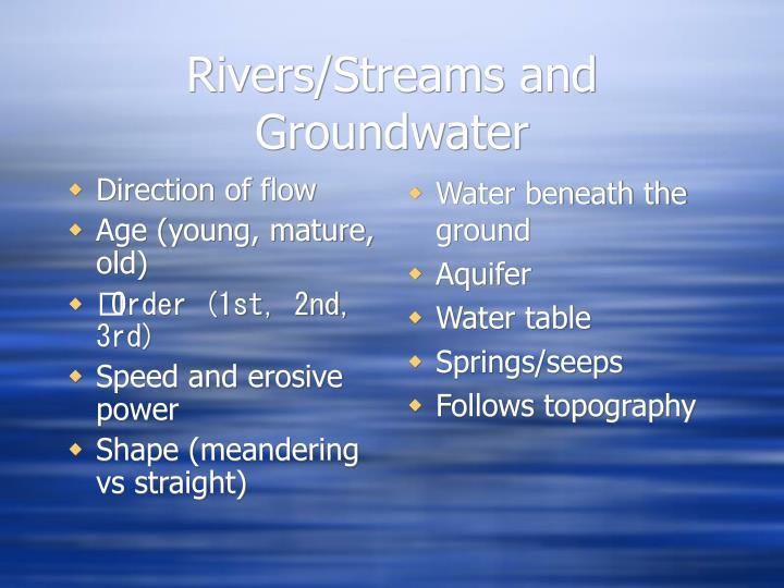 Water beneath the ground
