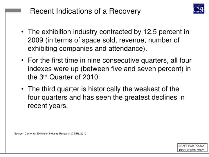 Recent Indications of a Recovery
