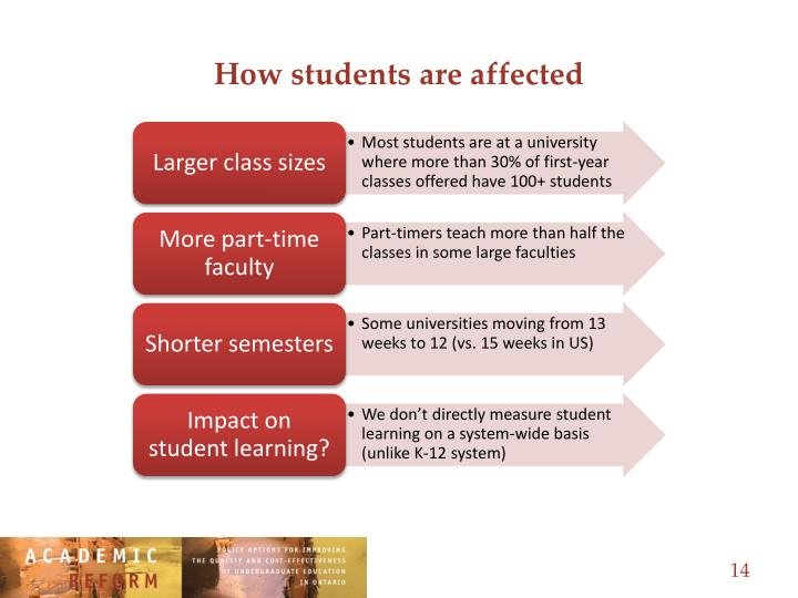 How students are affected