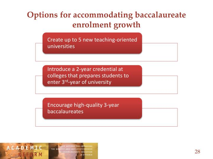 Options for accommodating baccalaureate enrolment growth