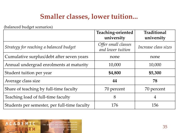 Smaller classes, lower tuition...