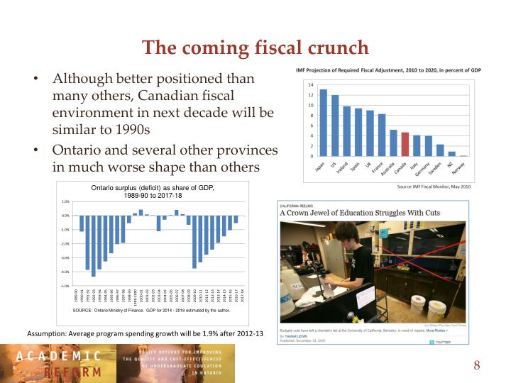 The coming fiscal crunch