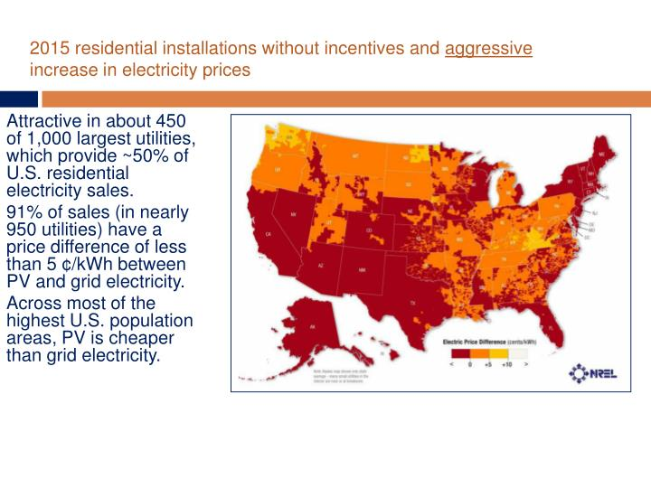 2015 residential installations without incentives and