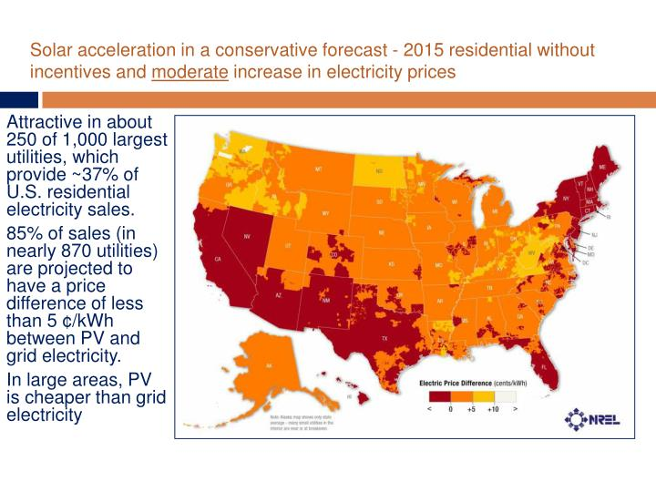 Solar acceleration in a conservative forecast - 2015 residential without incentives and