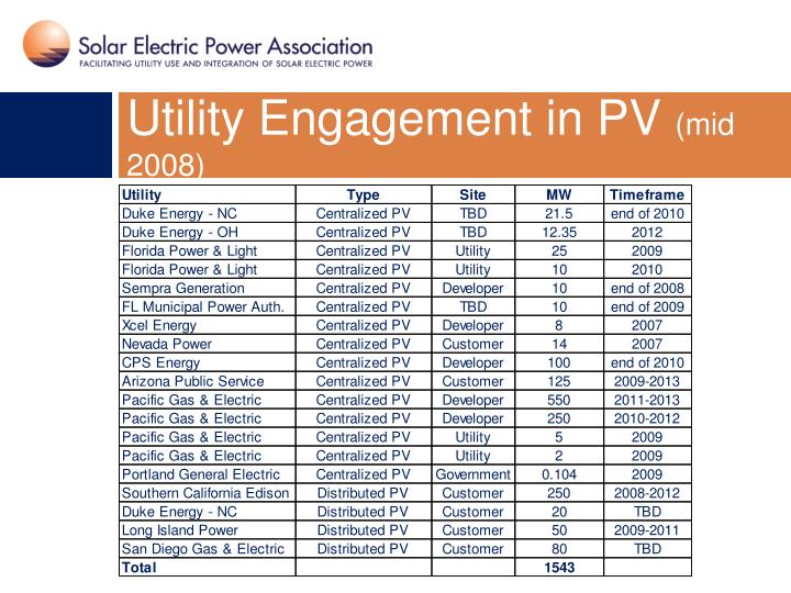 Utility Engagement in PV