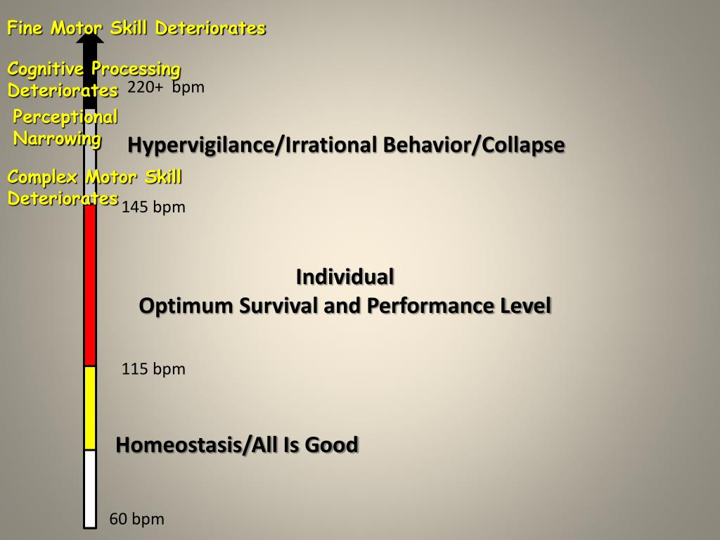 PPT - PHYSIOCOLOGY PowerPoint Presentation - ID:1107434