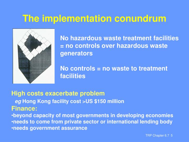 The implementation conundrum