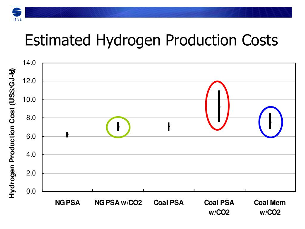 PPT - Energyplexes: Coal Gasification for Co-producing