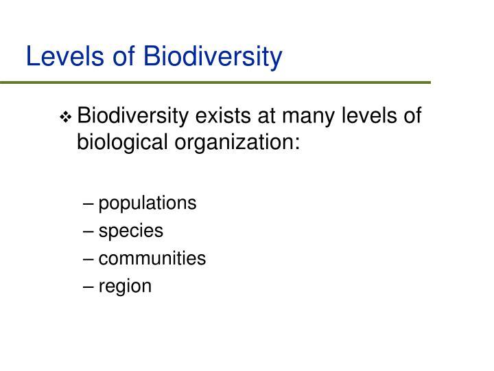 Levels of Biodiversity