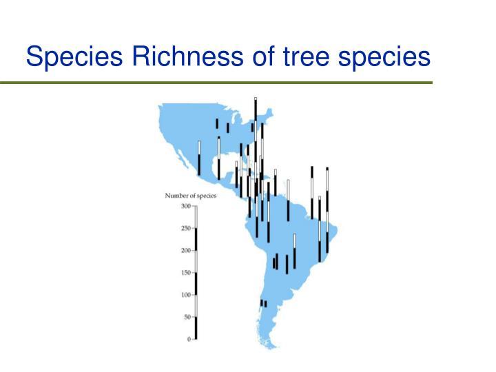Species Richness of tree species