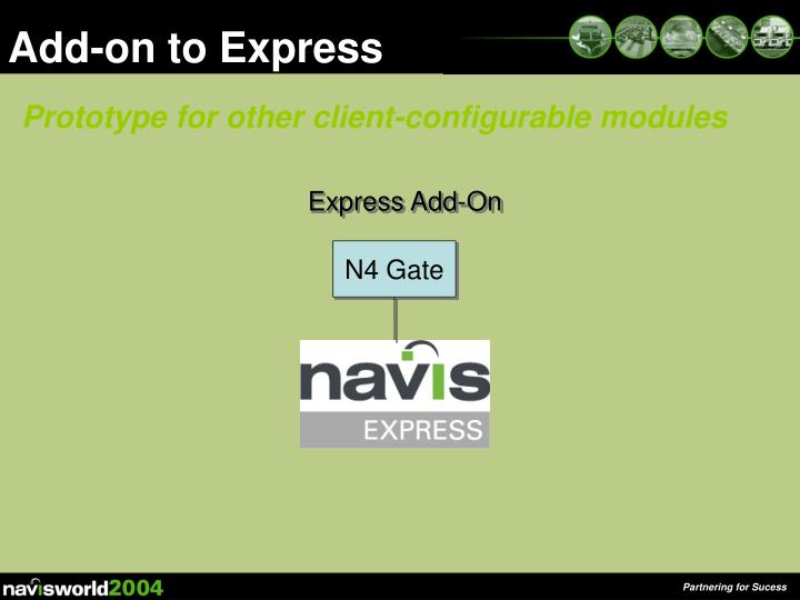 Add-on to Express