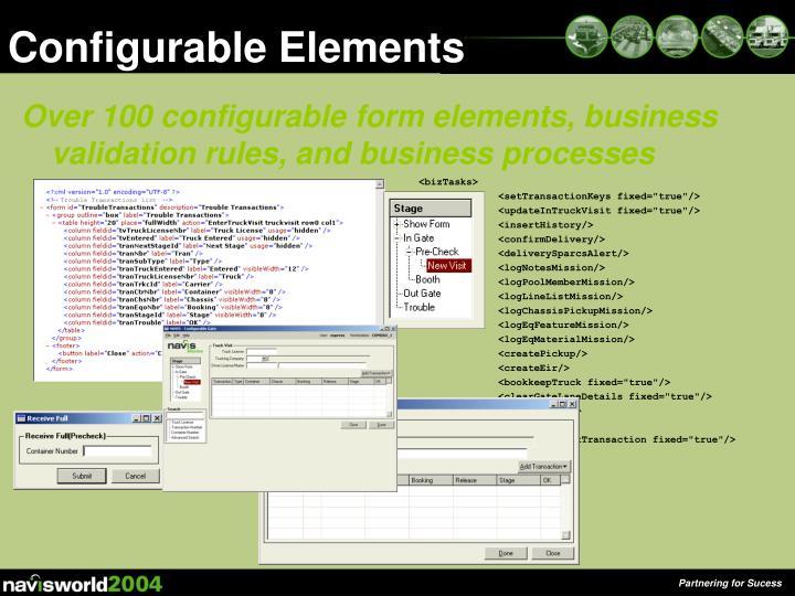 Configurable Elements