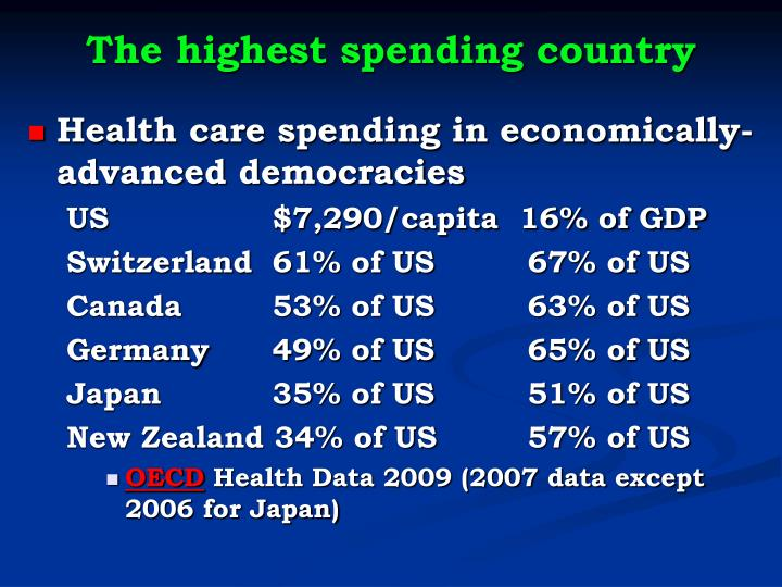The highest spending country