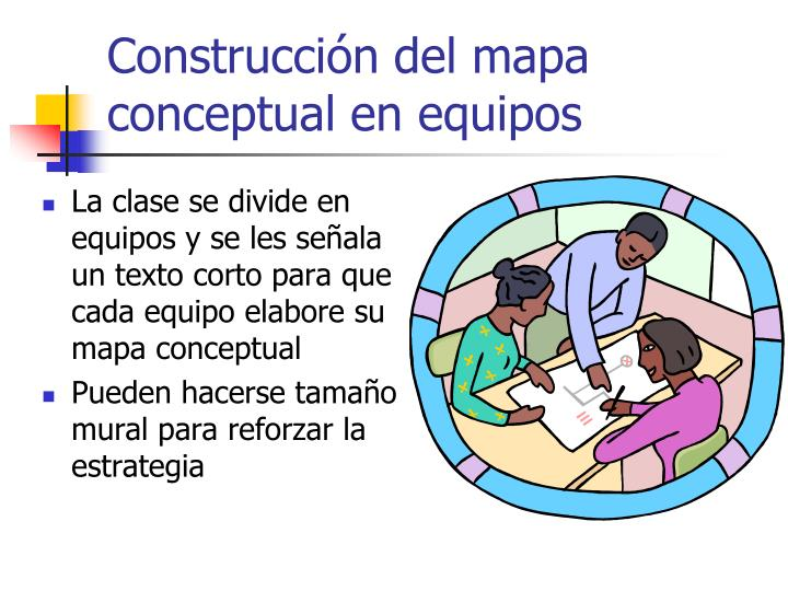 Construcción del mapa conceptual en equipos