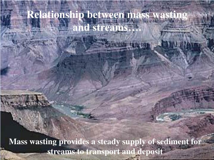 Relationship between mass wasting
