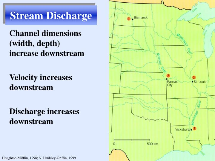 Stream Discharge