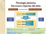 psicolog a plat nica estructura tripartita del alma