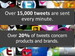over 15 000 tweets are sent every minute